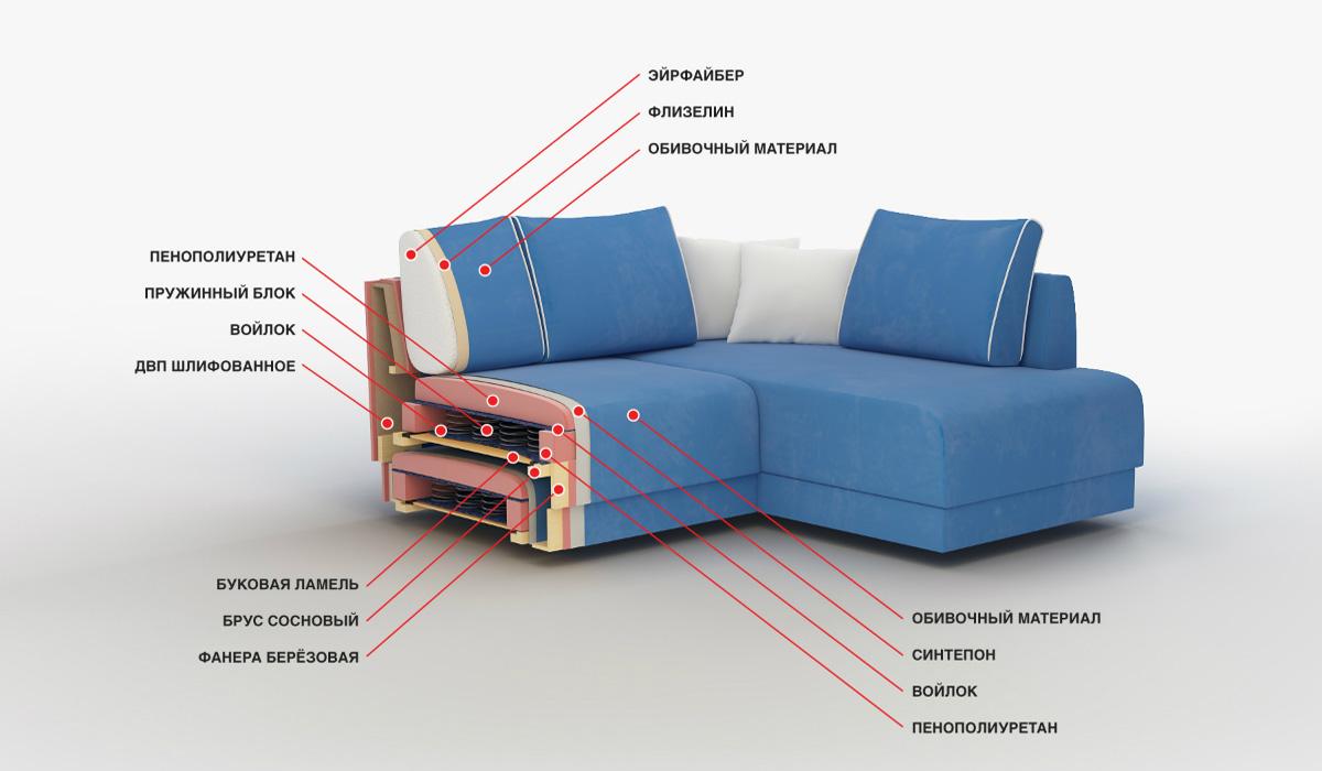 Внутренний мир дивана